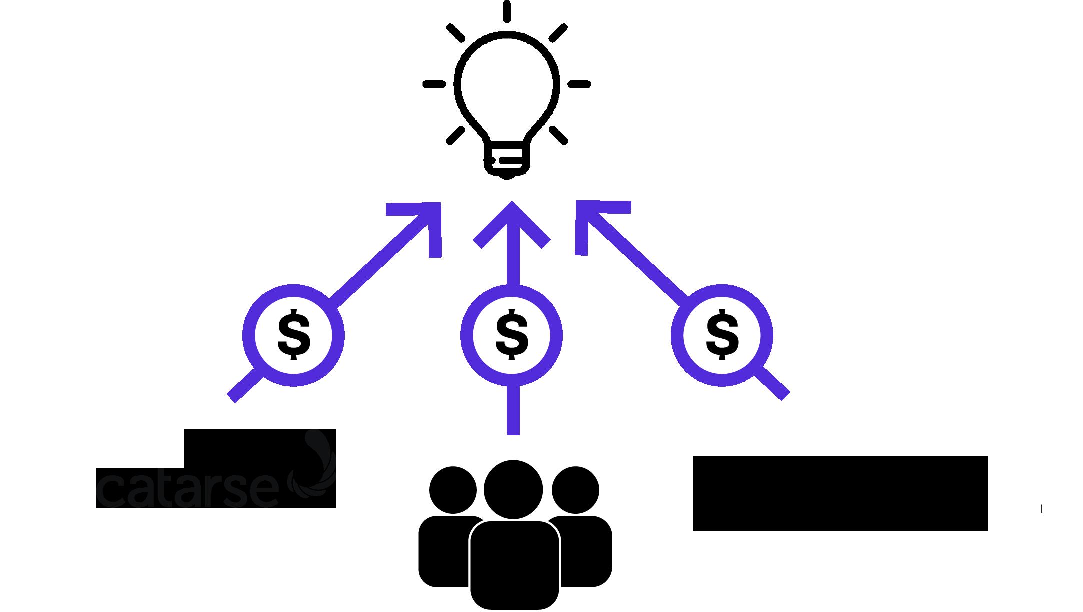 Infográfico sobre Matchfunding
